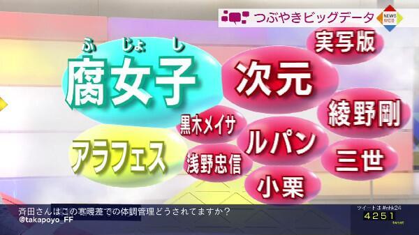 NHK 腐女子に関連した画像-01