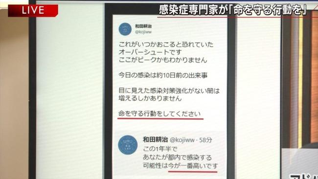 東京都 新型コロナ 感染者数 過去最高 東京五輪 原因 万策尽きたに関連した画像-02