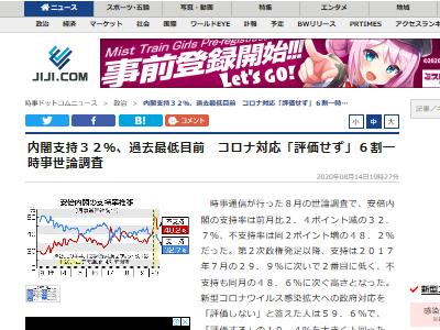 安倍内閣 支持率 最低水準 新型コロナ GoToトラベルに関連した画像-02