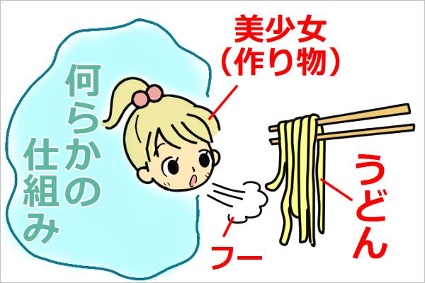 うどん フーフー 装置に関連した画像-01