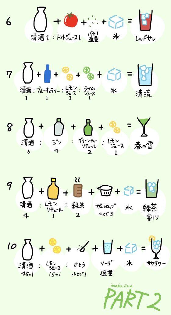 日本酒 飲み方 バリエーションに関連した画像-03