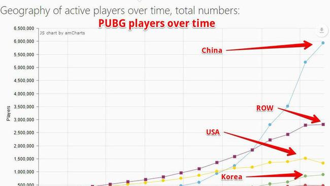 PUBG 署名活動 #RegionLockChinaに関連した画像-02