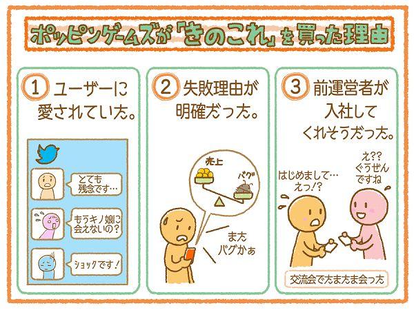きのこれ きのこれR サービス終了 スマホ スマホゲーム 田村ゆかり 倒産に関連した画像-05