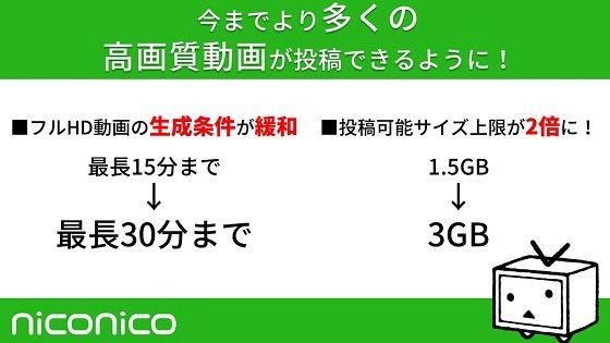 ニコニコ1080pに関連した画像-01