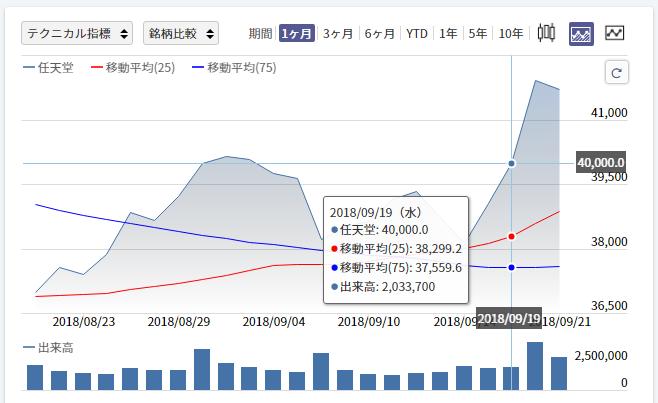 ニンテンドースイッチオンライン株価に関連した画像-03