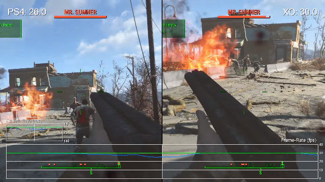 フォールアウト4 動画 fps 計測 PS4 XboxOne ベセスダ・ソフトワークスに関連した画像-05