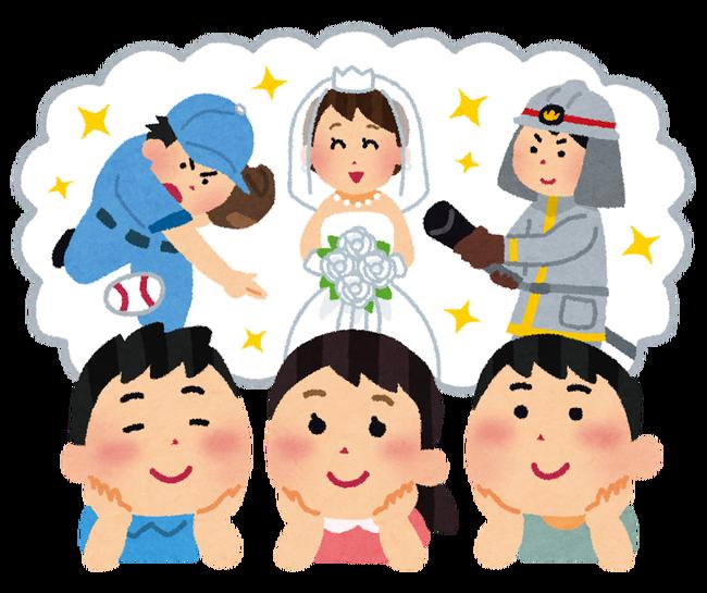【夢のない国日本】小中学生が将来就きたい仕事1位は2年連続で「会社員」!\(^o^)/
