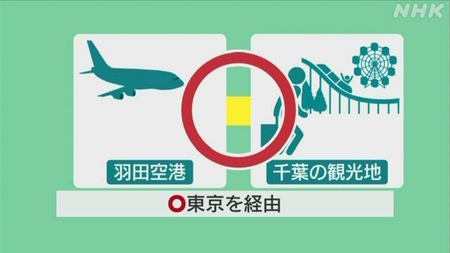 GoToキャンペーン GoToトラベル 対象 感染防止対策 に関連した画像-03