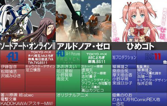 2014年夏アニメに関連した画像-01