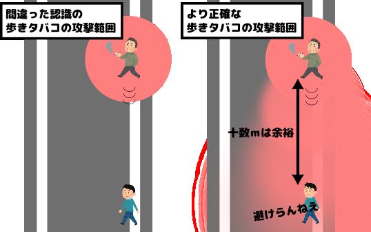 歩きタバコ タバコ 近接武器 設置型武器に関連した画像-02