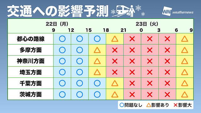 大雪 帰宅ラッシュ 関東に関連した画像-03