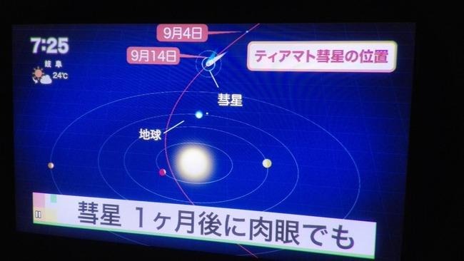 君の名は。 SF 山本弘 ティアマト彗星 彗星 修正 ケプラーの法則に関連した画像-03