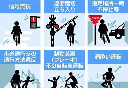 自転車 チャリ マナーに関連した画像-01