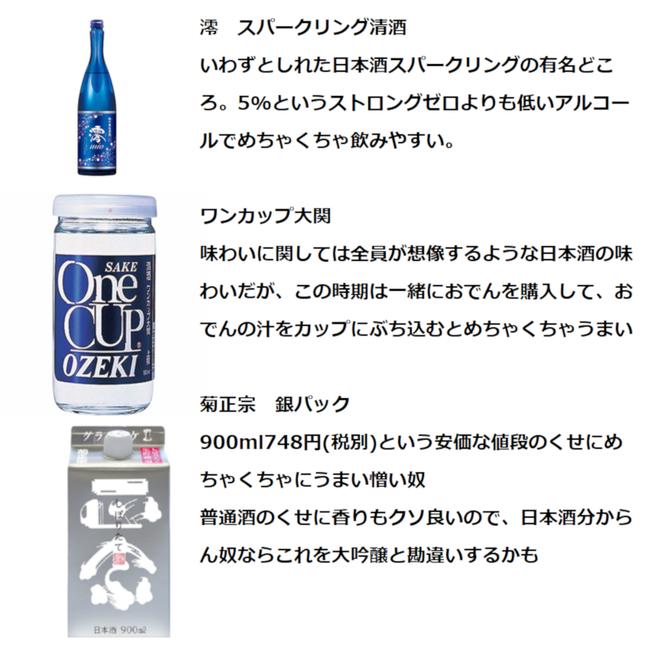 コンビニ 日本酒 レビューに関連した画像-02