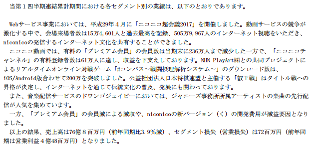 ニコニコ動画 プレミアム会員 減少に関連した画像-02