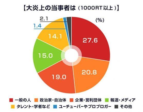 NHK 番組 特集 ネットリンチ 炎上に関連した画像-04