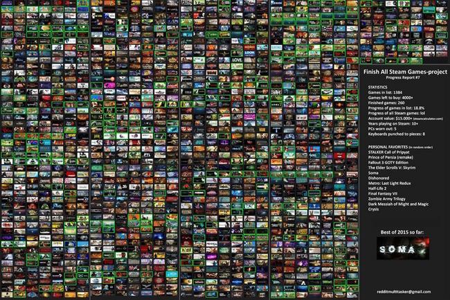 Steam 全ゲームプレイ 積みゲー PCに関連した画像-01