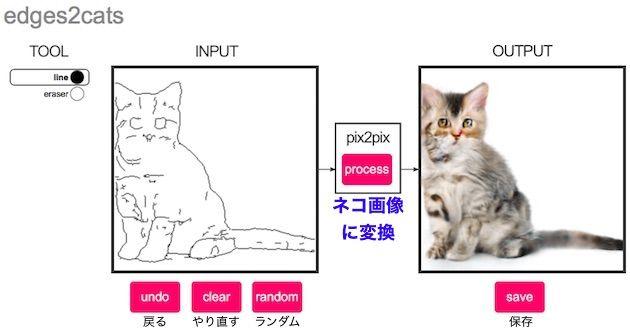 ネコ 線画 自動生成に関連した画像-03