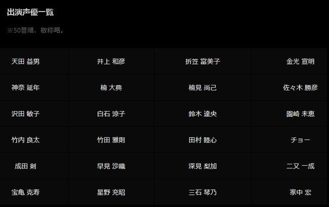 PS5 デモンズソウル リメイク 日本語ボイス収録 早見沙織 鈴木達央に関連した画像-03