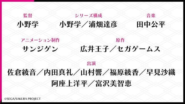 サクラ大戦 TVアニメ 2020年に関連した画像-03