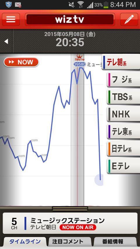 Mステ LiSA 藍井エイル 視聴率に関連した画像-12