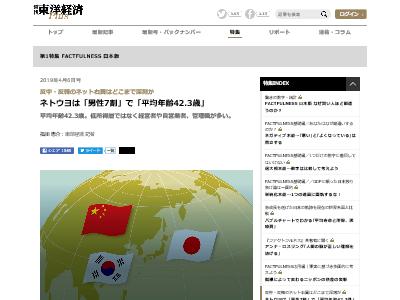ネトウヨ 男性 7割 平均年齢 42.3歳 反中 反韓に関連した画像-02