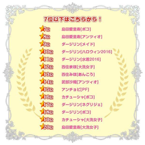 ガールズ&パンツァー ガルパン 人気投票 島田愛里寿 ダージリンに関連した画像-08