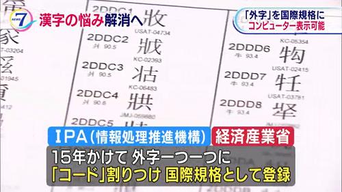 漢字6万字コード化に関連した画像-01