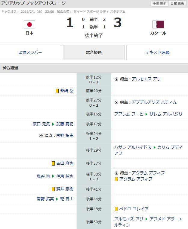 サッカー アジア杯 日本 カタール 準優勝に関連した画像-02