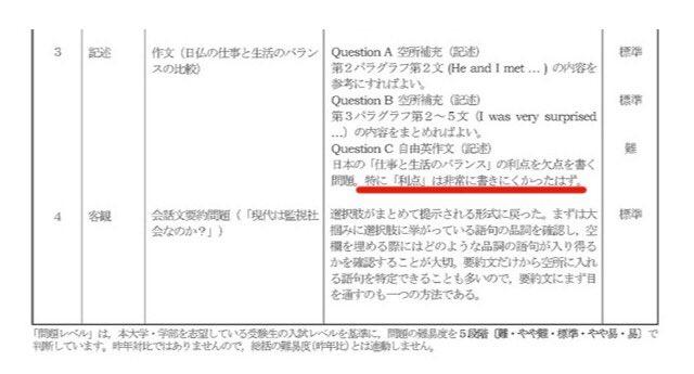 入試 日本 フランス 労働 社畜 長所 短所に関連した画像-04
