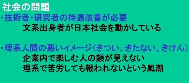 (3)+社会の問題+・技術者・研究者の待遇改善が必要+文系出身者が日本社会を動かしている