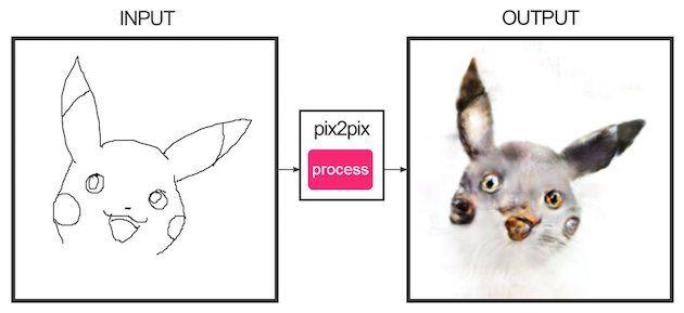 ネコ 線画 自動生成に関連した画像-07