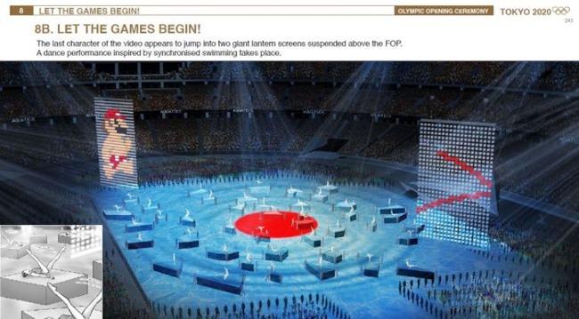 東京五輪 開会式案 AKIRA スーパーマリオ 電通 MIKIKOに関連した画像-04