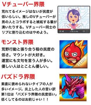 ゲーム アニメ 歌い手 界隈  特徴 まとめに関連した画像-04