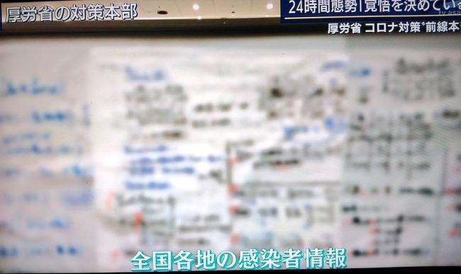 新型コロナ 厚労省 対策本部 シン・ゴジラ 巨災対に関連した画像-04