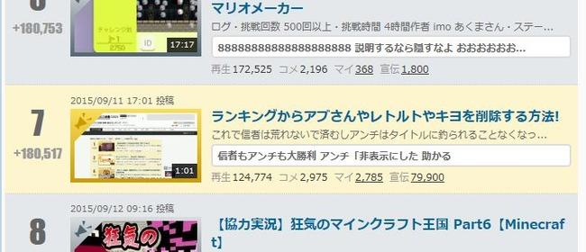ニコニコ動画 ランキング 削除 マリオメーカーに関連した画像-07