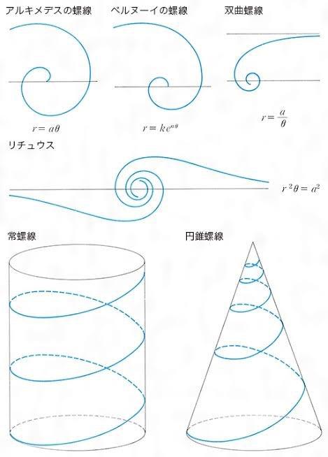 高校 数学 役立つ 三角関数 微分積分 勉強 プリキュアに関連した画像-03