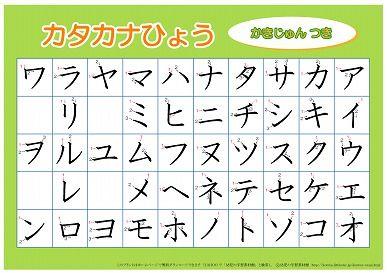 katakana-kakizyun