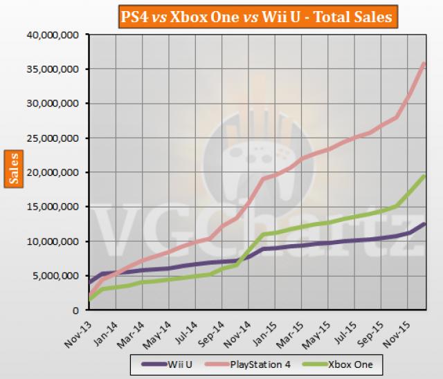 december-2015-sales-1-2