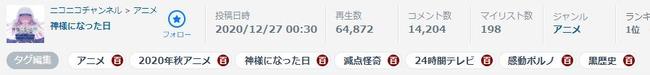 神様になった日 評価 麻枝准 Key 反応 最終話 コメント 批判に関連した画像-04