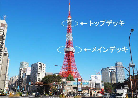 【修験道かな?】東京タワー「営業再開するぞ!ただしエレベーターは3密だから階段だけな!」