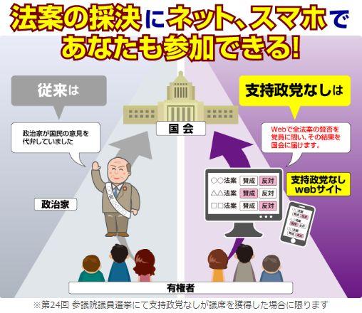 支持政党なし 参院選に関連した画像-06