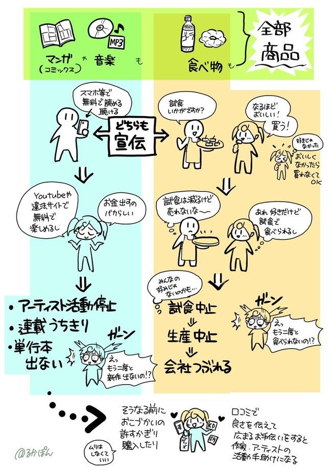 漫画 音楽 無料に関連した画像-02