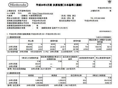 任天堂 決算 営業利益 ニンテンドースイッチ ポケモンに関連した画像-02