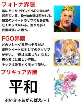 ゲーム アニメ 歌い手 界隈  特徴 まとめに関連した画像-05