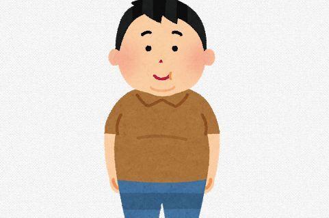 中国 新型コロナウイルス 自粛 コロナ太りに関連した画像-01