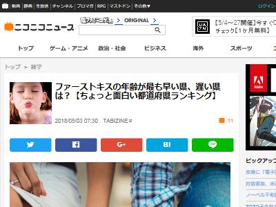 ファーストキス 年齢 都道府県 東京に関連した画像-02