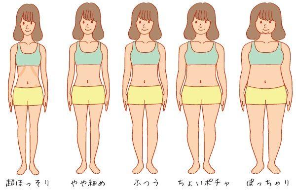 男性 女性 体型に関連した画像-01