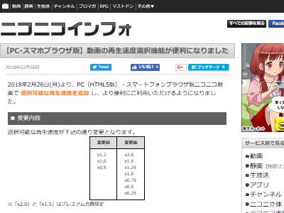ニコニコ動画 再生速度 変更 倍速 読み込みに関連した画像-02