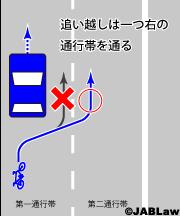 自転車 追い越し 規定に関連した画像-03
